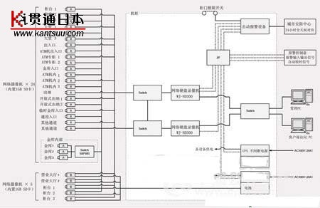 前端控制面板接线图