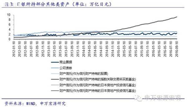 """3.1国债期限结构有望""""再平衡"""""""